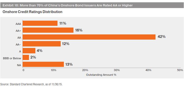 Oppenheimer_bonds2