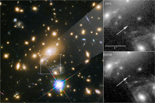 A massive cluster (left) magnified a distant star more than 2,000 times, making it visible from Earth (lower right) even though it is 9 billion light years away, far too distant to be seen individually with current telescopes. It was not visible in 2011 (upper right). Credits: NASA, ESA, and P. Kelly (University of Minnesota)